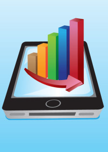 Mobile advertising spend is increasing: report